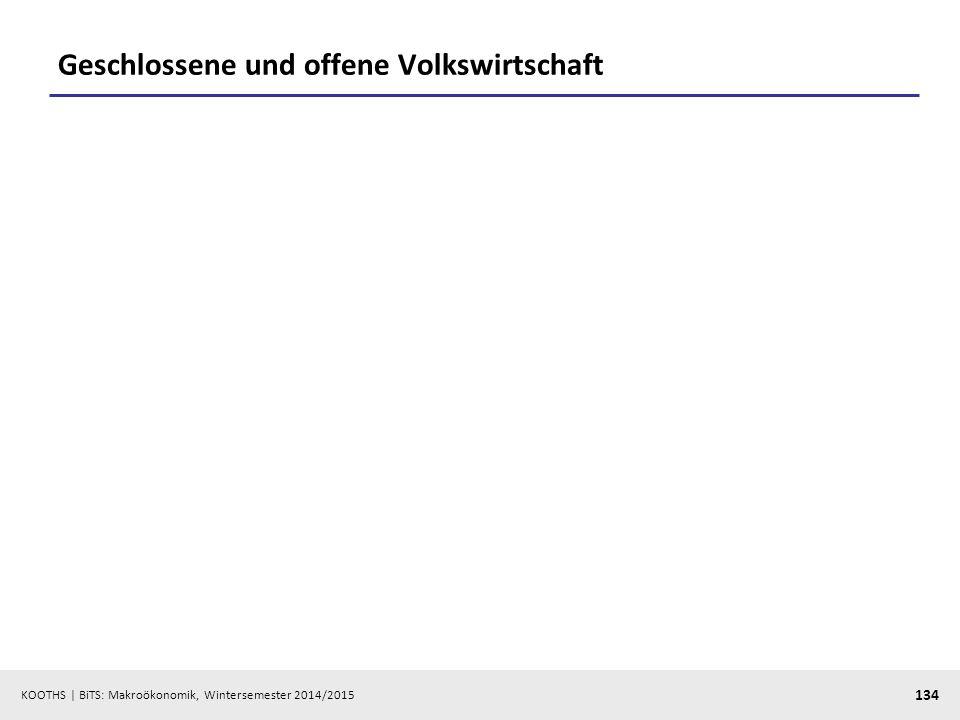 KOOTHS   BiTS: Makroökonomik, Wintersemester 2014/2015 135 Zinsabhängigkeit der Güternachfrage und IS-Kurve