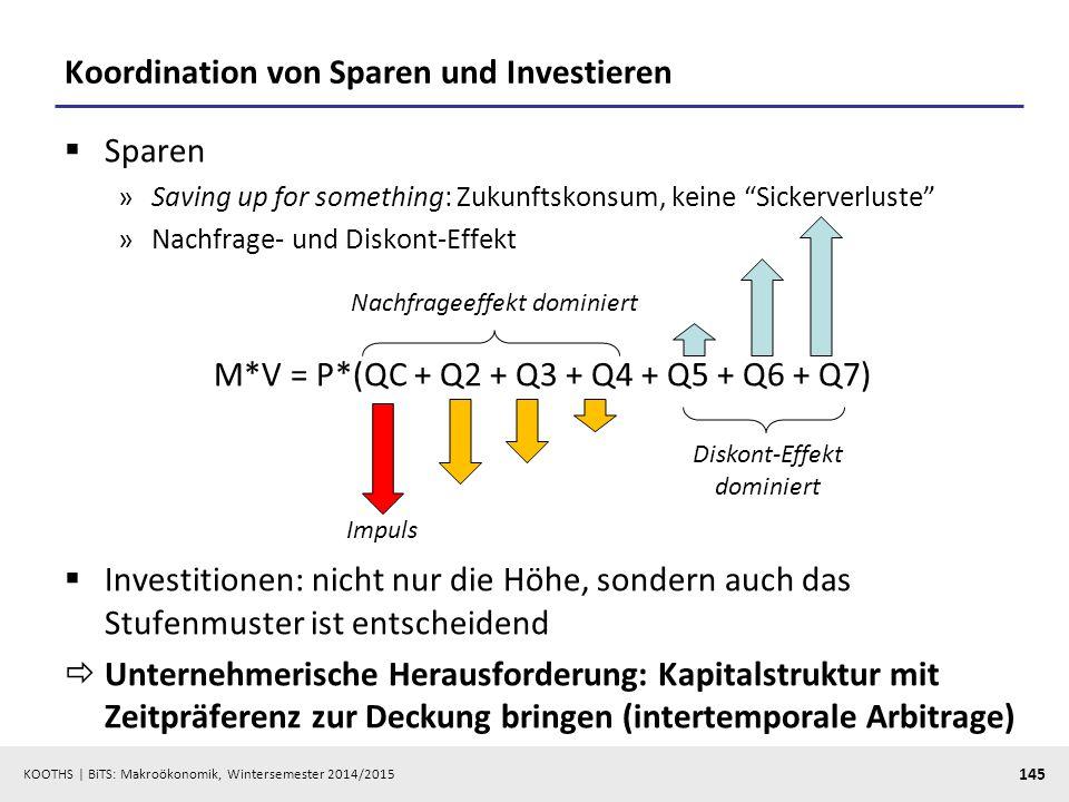 KOOTHS   BiTS: Makroökonomik, Wintersemester 2014/2015 146 Kapitalbasierte Makroökonomik (Garrison) C I i LF S I Produktions- möglichkeiten Produktionsstufen Wertpapiermarkt