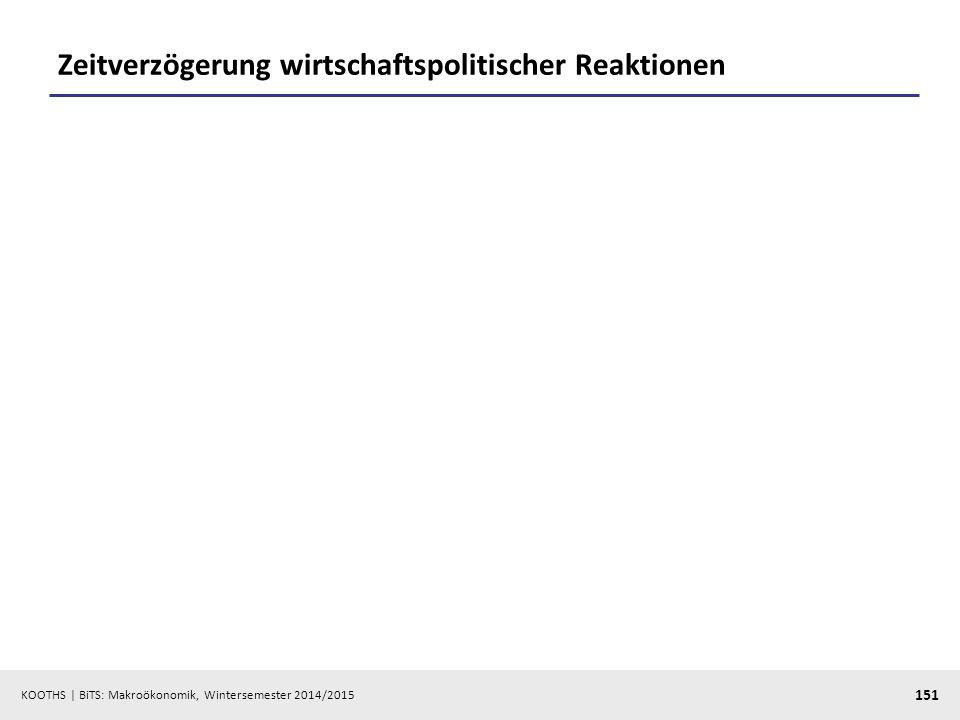 KOOTHS   BiTS: Makroökonomik, Wintersemester 2014/2015 152 Lohnpolitik: Kaufkraft- vs.