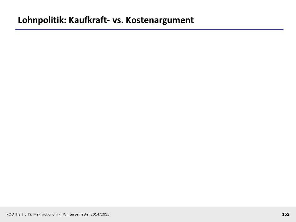 KOOTHS   BiTS: Makroökonomik, Wintersemester 2014/2015 153 Grundsatzfragen der Makropolitik  Produktionspotenzial vs.