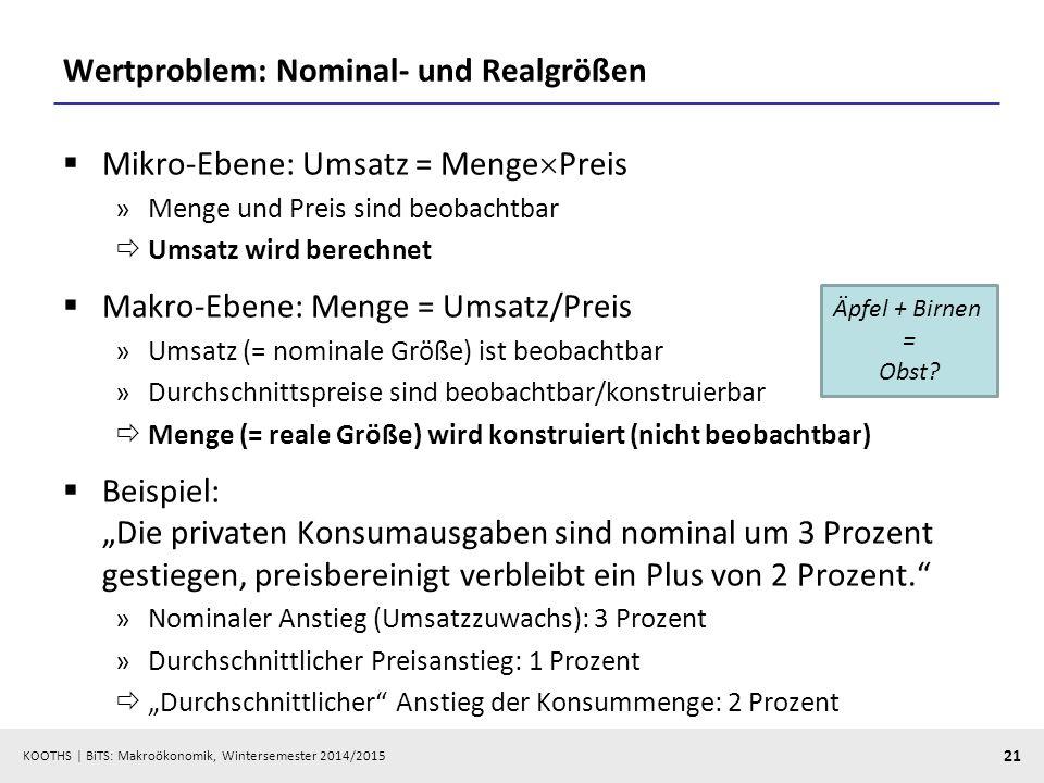 KOOTHS   BiTS: Makroökonomik, Wintersemester 2014/2015 22 Strom- vs.