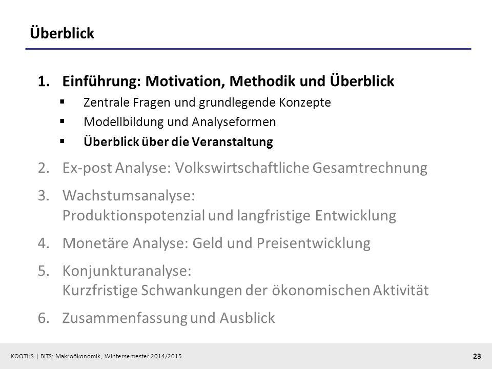 KOOTHS   BiTS: Makroökonomik, Wintersemester 2014/2015 24 Literatur, CAL-Software und Web  Literatur »Brümmerhoff, D.