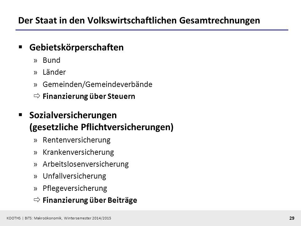 KOOTHS   BiTS: Makroökonomik, Wintersemester 2014/2015 30 Abgaben = Steuern + Sozialversicherungsbeiträge  Steuern »nicht zweckgebunden, d.h.