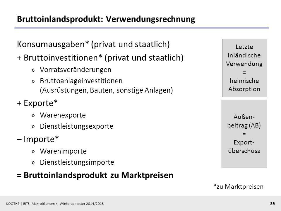 KOOTHS   BiTS: Makroökonomik, Wintersemester 2014/2015 36 Aufkommen und Verwendung in Deutschland Angaben für das Jahr 2012 in Mrd.