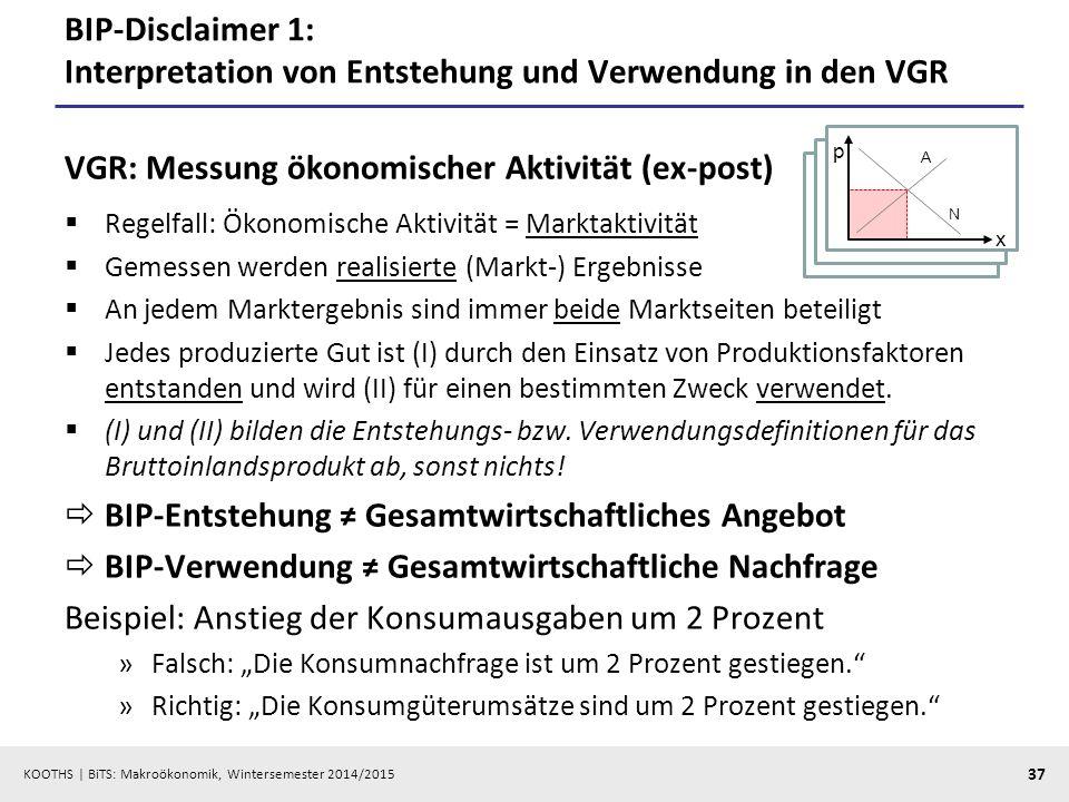KOOTHS   BiTS: Makroökonomik, Wintersemester 2014/2015 38 BIP-Disclaimer 2: Zusammenhang von Aufkommen und letzter Verwendung BIP = C + I + AB BIP = C pr + C st + I pr + I st + Ex – Im BIP = C pr + I pr + G + Ex – Im »G = C st + I st »AB = Ex – Im  BIP + Im = C pr + I pr + G + Ex (Aufkommen ≡ letzte Verwendung) »Verwendungskomponenten enthalten Wertschöpfung aus dem Einsatz von Produktionsfaktoren im Inland (BIP) und im Ausland (Im) »  C ≠  BIP (auch Importe können variieren) »  Im ≠ –  BIP (auch letzte Verwendung kann variieren)  BIP-Definitionen erlauben keine Kausalaussagen.