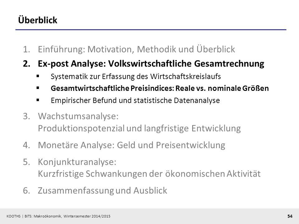 KOOTHS   BiTS: Makroökonomik, Wintersemester 2014/2015 55 Preisbereinigung: Nominalvergleiche im Zeitablauf (Beispiel: Rohöleinfuhrrechnung Deutschlands)
