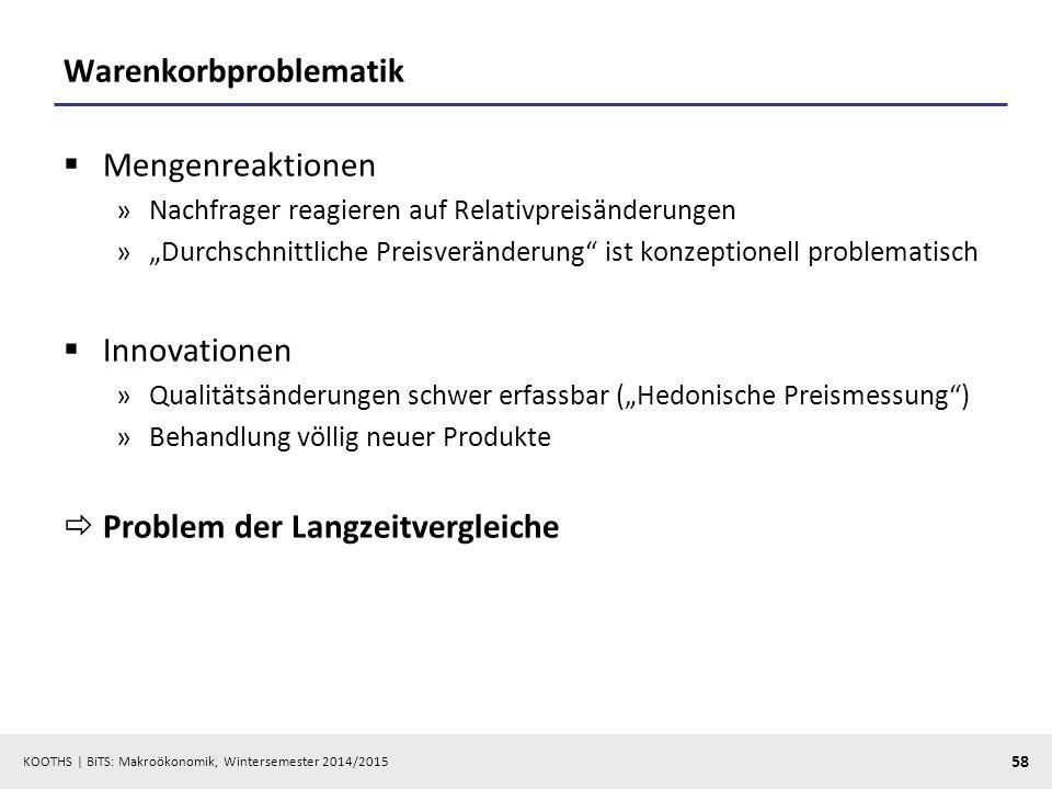 KOOTHS   BiTS: Makroökonomik, Wintersemester 2014/2015 59 Nominales und preisbereinigtes Bruttoinlandsprodukt