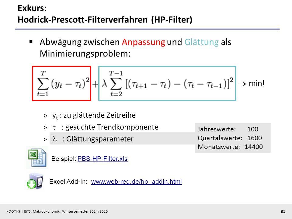 KOOTHS   BiTS: Makroökonomik, Wintersemester 2014/2015 96 Exkurs: Schätzung des Produktionspotenzials für Deutschland