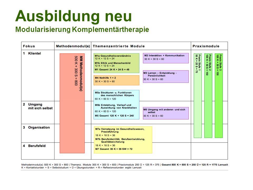 Ausbildung neu Modularisierung Komplementärtherapie