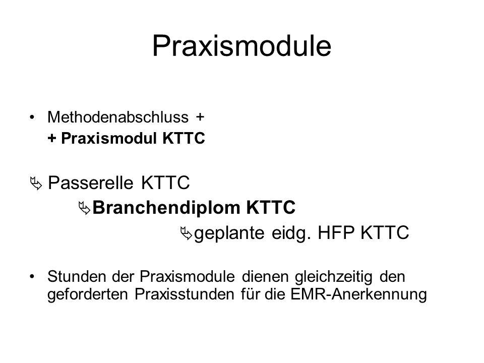 Praxismodule Methodenabschluss + + Praxismodul KTTC  Passerelle KTTC  Branchendiplom KTTC  geplante eidg.