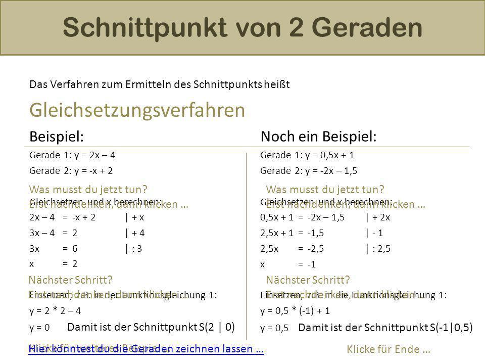 Schnittpunkt von 2 Geraden Das Verfahren zum Ermitteln des Schnittpunkts heißt Gleichsetzungsverfahren Beispiel: Gerade 1: y = 2x – 4 Gerade 2: y = -x