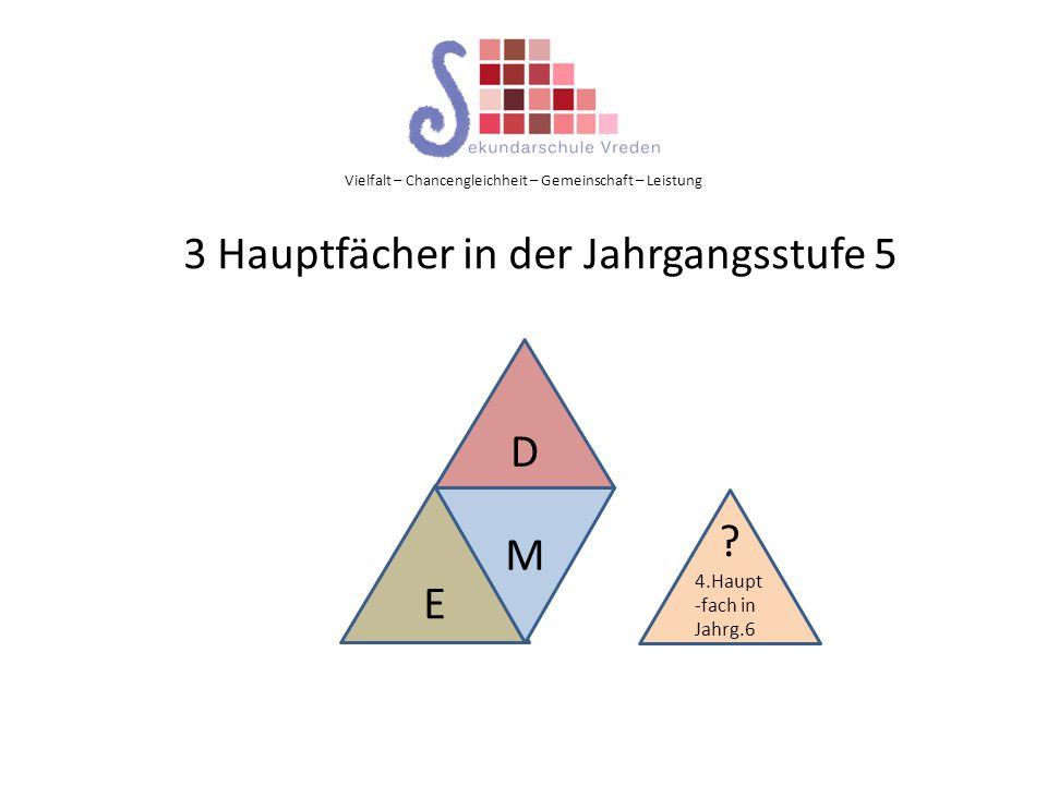 Vielfalt – Chancengleichheit – Gemeinschaft – Leistung 3 Hauptfächer in der Jahrgangsstufe 5 D E ? 4.Haupt -fach in Jahrg.6 M