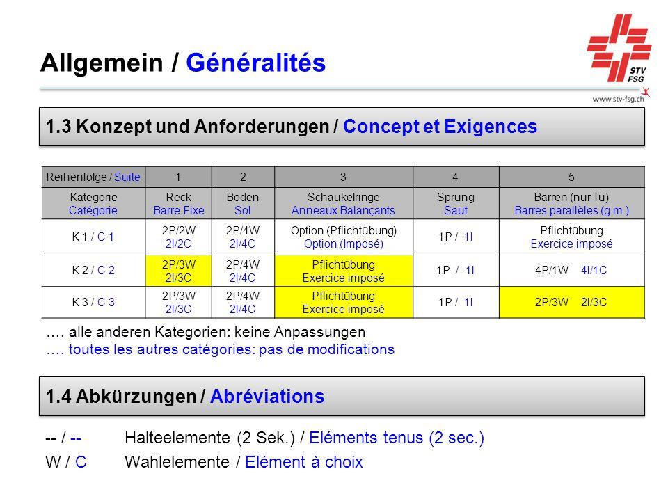 Allgemein / Généralités Reihenfolge / Suite12345 Kategorie Catégorie Reck Barre Fixe Boden Sol Schaukelringe Anneaux Balançants Sprung Saut Barren (nur Tu) Barres parallèles (g.m.) K 1 / C 1 2P/2W 2l/2C 2P/4W 2l/4C Option (Pflichtübung) Option (Imposé) 1P / 1l Pflichtübung Exercice imposé K 2 / C 2 2P/3W 2l/3C 2P/4W 2l/4C Pflichtübung Exercice imposé 1P / 1l4P/1W 4l/1C K 3 / C 3 2P/3W 2l/3C 2P/4W 2l/4C Pflichtübung Exercice imposé 1P / 1l2P/3W 2l/3C -- / --Halteelemente (2 Sek.) / Eléments tenus (2 sec.) W / CWahlelemente / Elément à choix ….