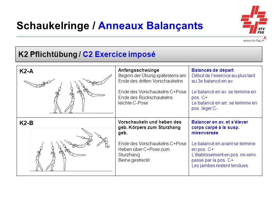 K2-A Anfangsschwünge Beginn der Übung spätestens am Ende des dritten Vorschaukelns Ende des Vorschaukelns C+Pose Ende des Rückschaukelns leichte C-Pose Balancés de départ Début de l'exercice au plus tard au 3e balancé en av.