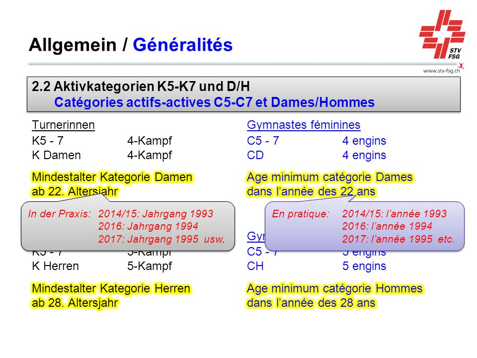 Allgemein / Généralités In der Praxis:2014/15: Jahrgang 1993 2016: Jahrgang 1994 2017: Jahrgang 1995 usw. En pratique:2014/15: l'année 1993 2016: l'an
