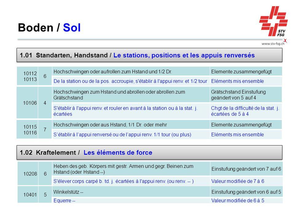 10112 10113 6 Hochschwingen oder aufrollen zum Hstand und 1/2 Dr.Elemente zusammengefügt De la station ou de la pos.
