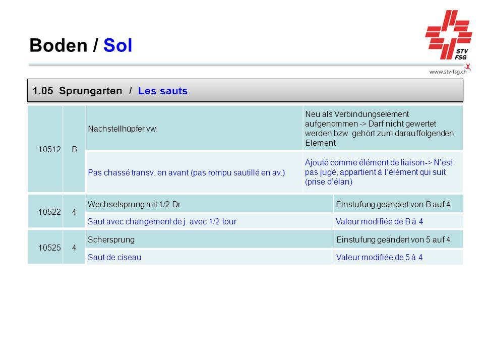 Boden / Sol 10512B Nachstellhüpfer vw. Neu als Verbindungselement aufgenommen -> Darf nicht gewertet werden bzw. gehört zum darauffolgenden Element Pa