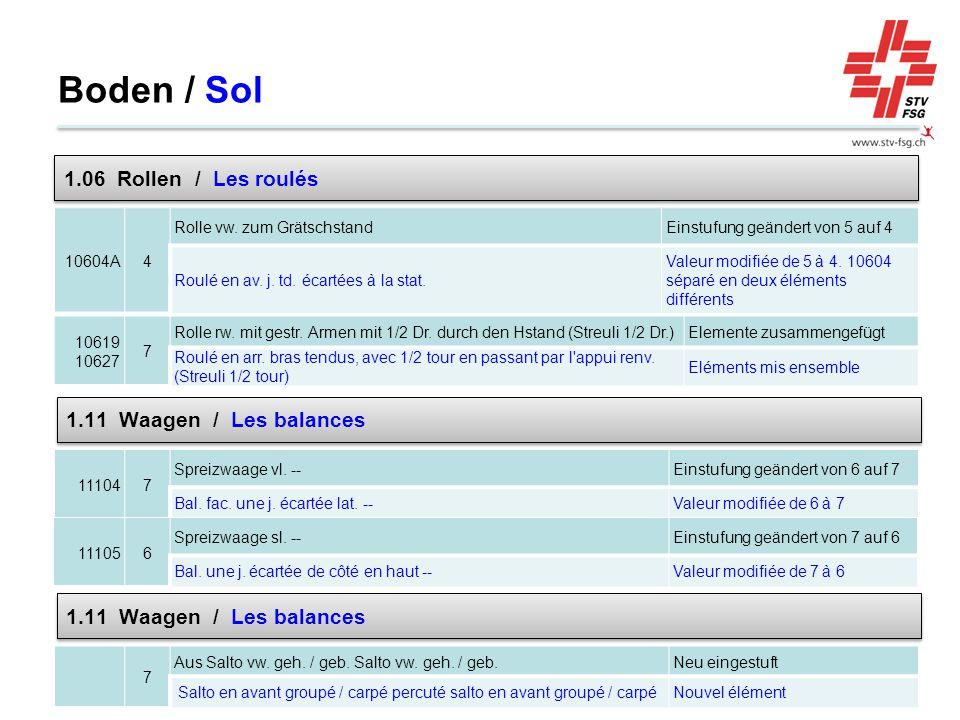 Boden / Sol 10604A4 Rolle vw. zum GrätschstandEinstufung geändert von 5 auf 4 Roulé en av. j. td. écartées à la stat. Valeur modifiée de 5 à 4. 10604