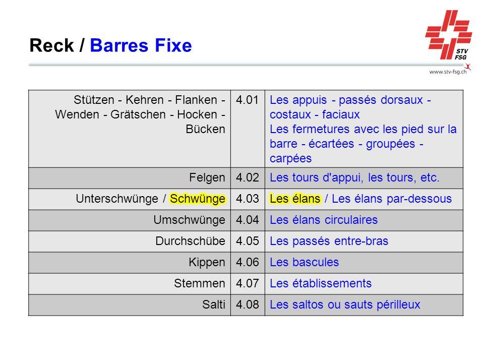 Reck / Barres Fixe Stützen - Kehren - Flanken - Wenden - Grätschen - Hocken - Bücken 4.01Les appuis - passés dorsaux - costaux - faciaux Les fermetures avec les pied sur la barre - écartées - groupées - carpées Felgen4.02Les tours d appui, les tours, etc.