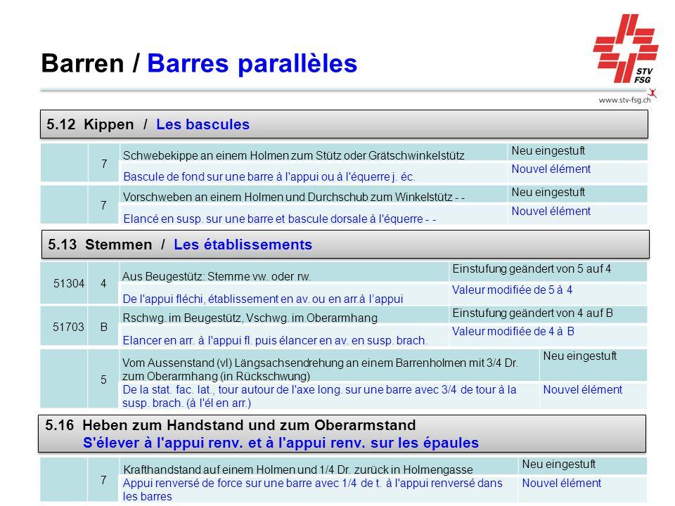Barren / Barres parallèles 7 Schwebekippe an einem Holmen zum Stütz oder Grätschwinkelstütz Neu eingestuft Bascule de fond sur une barre à l appui ou à l équerre j.