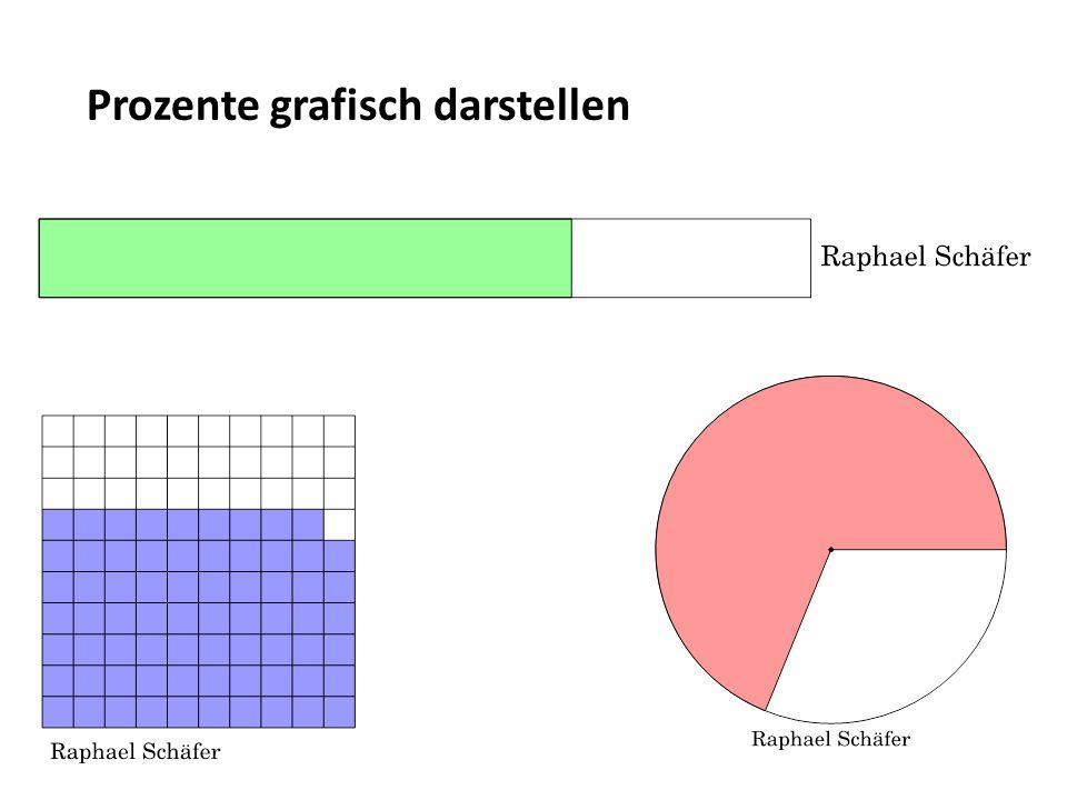 Prozente grafisch darstellen