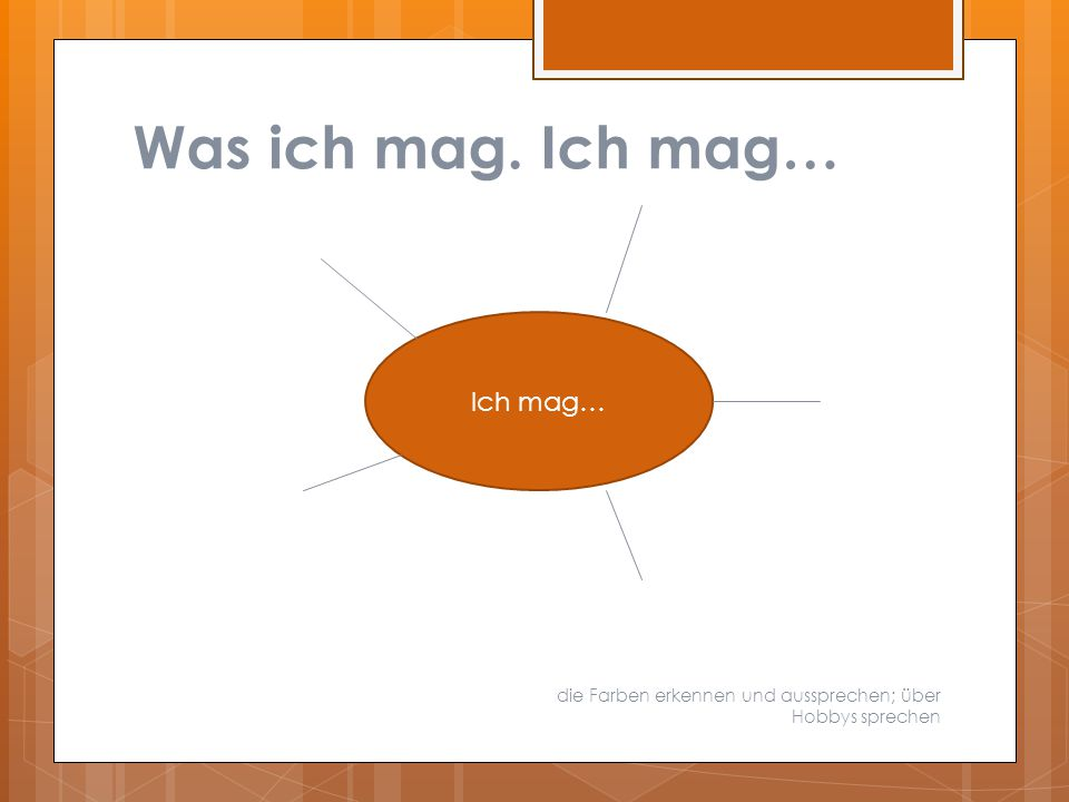 zum Schluss  Ich -Projekt  Make a small poster/power point slide/Word document with a picture or drawing of you in the middle and a caption under it Ich heiße… Then, one sentence each with wohne in, komme aus, spiele.