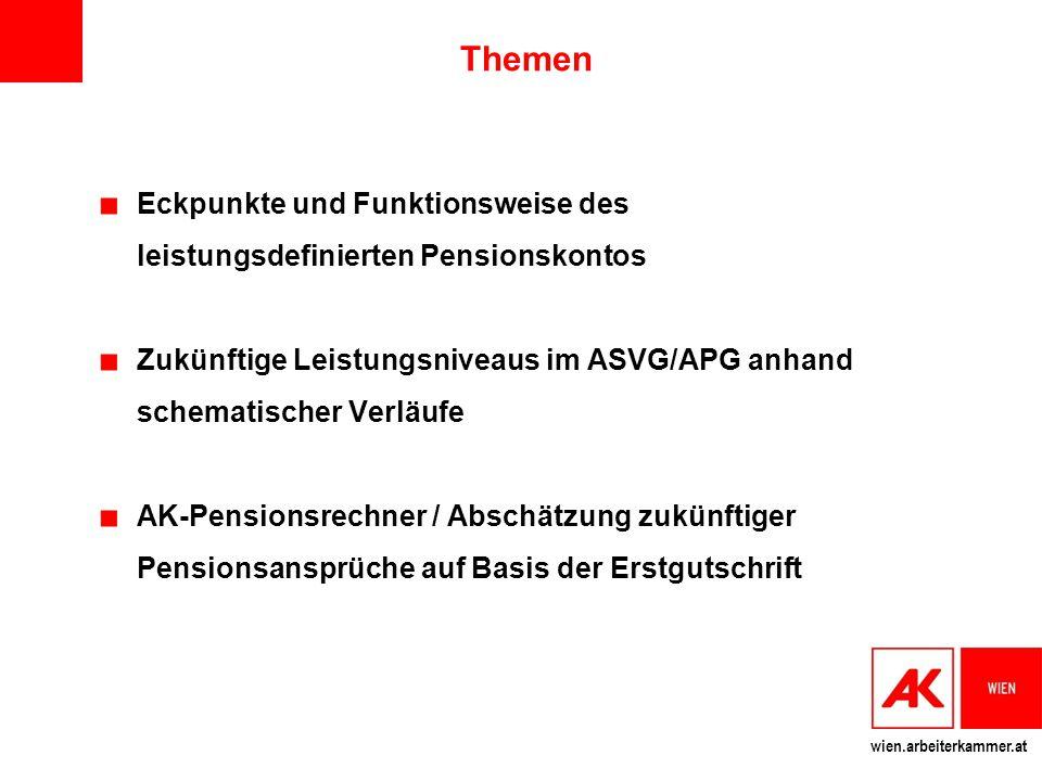 wien.arbeiterkammer.at Themen Eckpunkte und Funktionsweise des leistungsdefinierten Pensionskontos Zukünftige Leistungsniveaus im ASVG/APG anhand sche