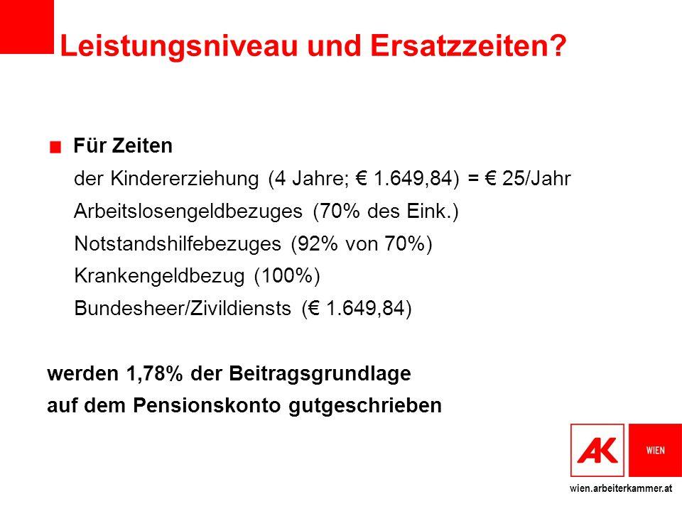 wien.arbeiterkammer.at Leistungsniveau und Ersatzzeiten? Für Zeiten der Kindererziehung (4 Jahre; € 1.649,84) = € 25/Jahr Arbeitslosengeldbezuges (70%