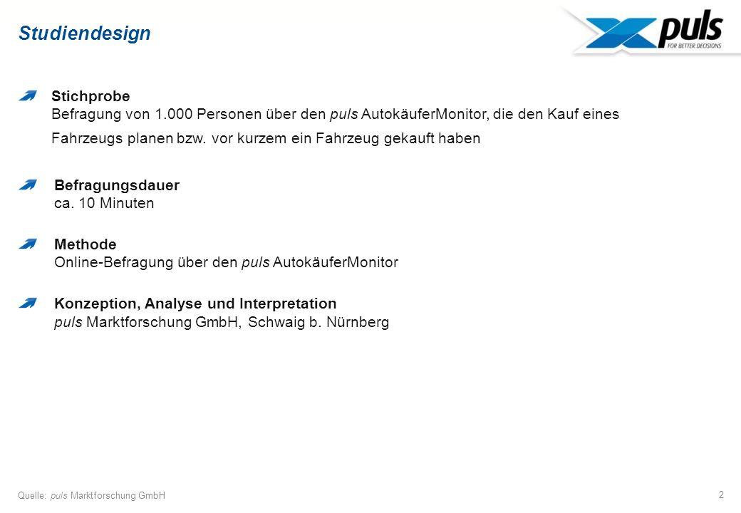 2 Quelle: puls Marktforschung GmbH Studiendesign Stichprobe Befragung von 1.000 Personen über den puls AutokäuferMonitor, die den Kauf eines Fahrzeugs