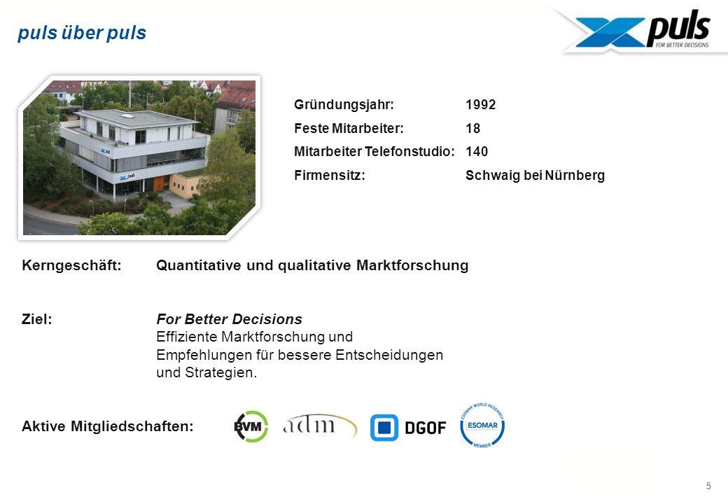 55 puls über puls Gründungsjahr:1992 Feste Mitarbeiter:18 Mitarbeiter Telefonstudio:140 Firmensitz:Schwaig bei Nürnberg 34 139 206 0 36 63 91 60 19 15