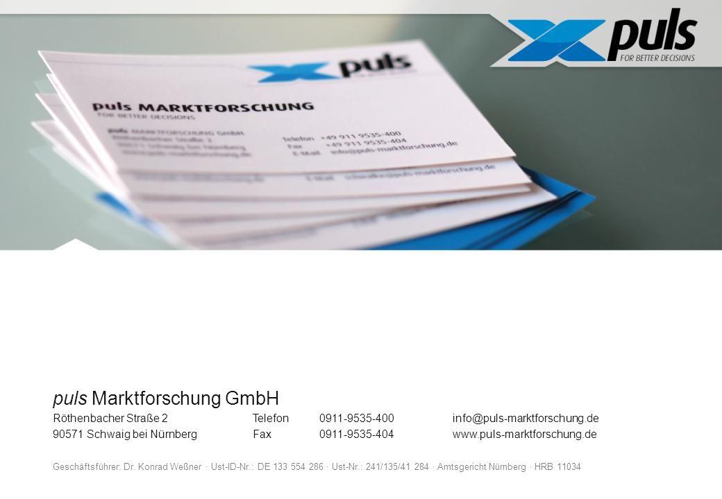Röthenbacher Straße 2Telefon0911-9535-400info@puls-marktforschung.de 90571 Schwaig bei NürnbergFax0911-9535-404 www.puls-marktforschung.de Geschäftsfü