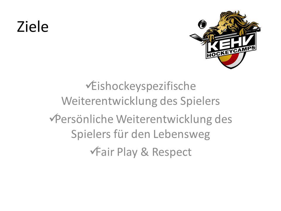 Eishockeyspezifische Weiterentwicklung des Spielers Persönliche Weiterentwicklung des Spielers für den Lebensweg Fair Play & Respect Ziele