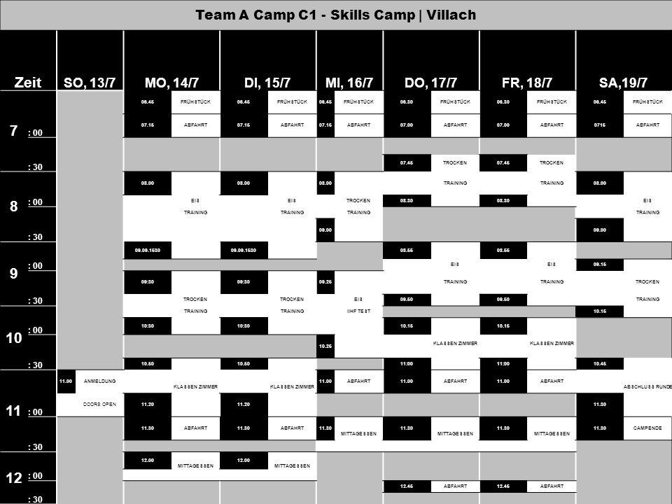 Team A Camp C1 - Skills Camp | Villach Zeit SO, 13/7MO, 14/7DI, 15/7MI, 16/7DO, 17/7FR, 18/7SA,19/7 7 : 00 06.45FRÜHSTÜCK06.45FRÜHSTÜCK06.45FRÜHSTÜCK06.30FRÜHSTÜCK06.30FRÜHSTÜCK06.45FRÜHSTÜCK 07.15ABFAHRT07.15ABFAHRT07.15ABFAHRT07.00ABFAHRT07.00ABFAHRT0715ABFAHRT : 30 07.45TROCKEN07.45TROCKEN 8 : 00 08.00 TRAINING 08.00 EIS TROCKEN08.30 EIS : 30 TRAINING 09.00 9 : 00 09.09.1530 08.55 EIS 09.15 : 30 09:30 09.25 TRAINING TROCKEN EIS09.50 TRAINING 10 : 00 TRAINING IIHF TEST 10.15 10:30 10.15 KLASSEN ZIMMER 10.15 KLASSEN ZIMMER : 30 10.25 10.50 KLASSEN ZIMMER 10.50 KLASSEN ZIMMER 11:00 10.45 ABSCHLUSS RUNDE 11 : 00 11.00ANMELDUNG11.00ABFAHRT11.00ABFAHRT11.00ABFAHRT DOORS OPEN11.20 11.30 : 30 11.30ABFAHRT11.30ABFAHRT11.30 MITTAGESSEN 11.30 MITTAGESSEN 11.30 MITTAGESSEN 11.30CAMPENDE 12 : 00 12.00 MITTAGESSEN 12.00 MITTAGESSEN : 30 12.45ABFAHRT12.45ABFAHRT