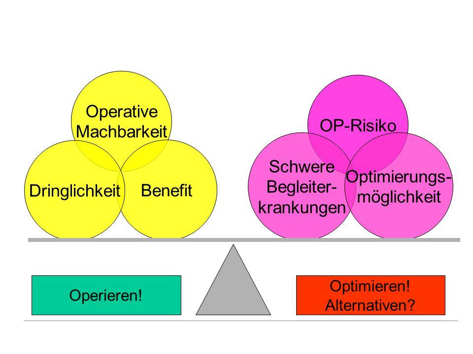Entscheidungsablauf – Risiko-Benefit I Oresanya LB, et al. JAMA. 2014;311:2110-2120.