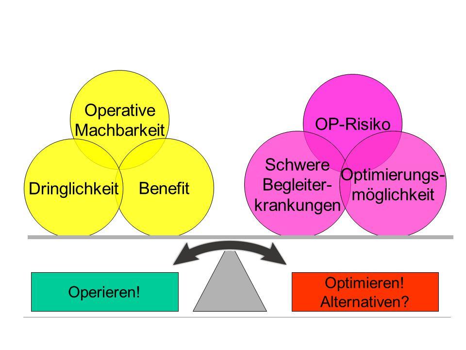 """Entscheidungsablauf """"Best Outcome Wahrscheinlichkeit und notwendige Mittel für """"Best Outcome Filipovic M, 2012; persönliches Vorgehen Patientenwille"""
