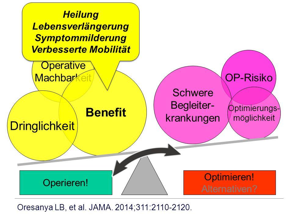 Operative Machbarkeit OP-Risiko Schwere Begleiter- krankungen Benefit Dring- lichkeit Operieren.