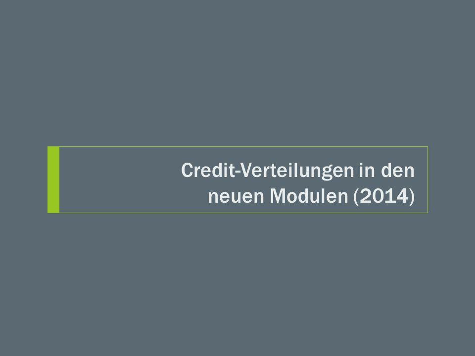 Credit-Verteilungen in den neuen Modulen (2014)