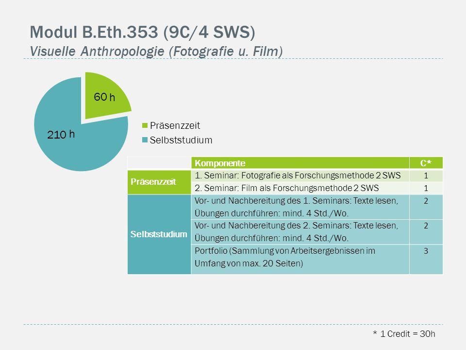 Modul B.Eth.353 (9C/4 SWS) Visuelle Anthropologie (Fotografie u.