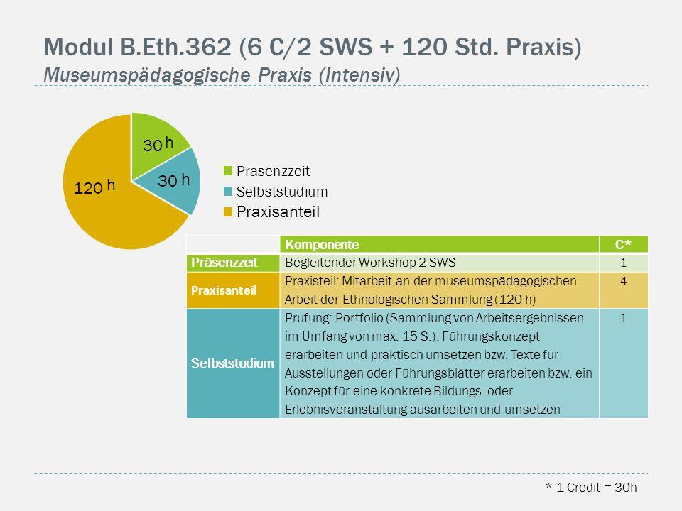 Modul B.Eth.362 (6 C/2 SWS + 120 Std. Praxis) Museumspädagogische Praxis (Intensiv) * 1 Credit = 30h h h KomponenteC* Präsenzzeit Begleitender Worksho