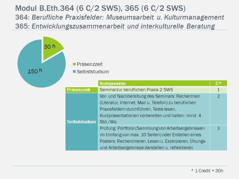 Modul B.Eth.364 (6 C/2 SWS), 365 (6 C/2 SWS) 364: Berufliche Praxisfelder: Museumsarbeit u.