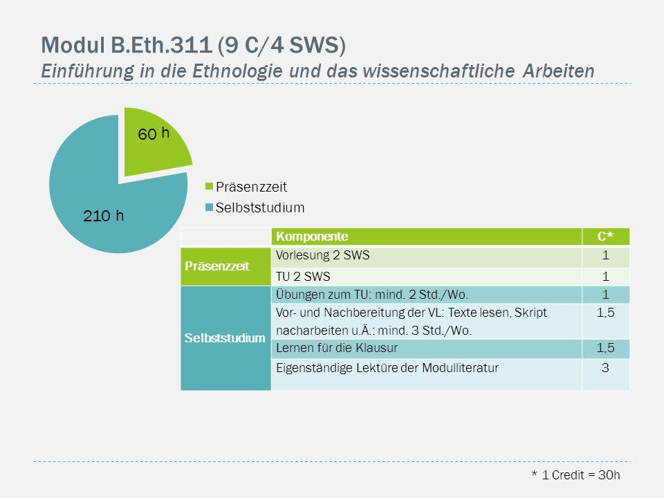 Modul B.Eth.311 (9 C/4 SWS) Einführung in die Ethnologie und das wissenschaftliche Arbeiten KomponenteC* Präsenzzeit Vorlesung 2 SWS1 TU 2 SWS1 Selbststudium Übungen zum TU: mind.