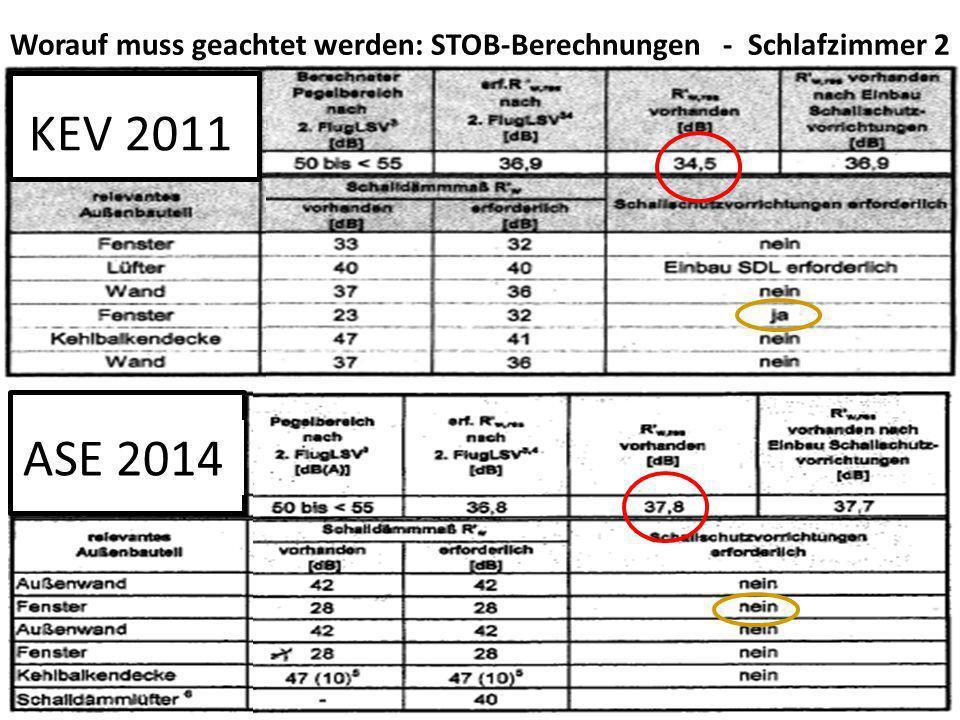 Worauf muss geachtet werden: STOB-Berechnungen - Schlafzimmer 2 K ASE 2014 KEV 2011