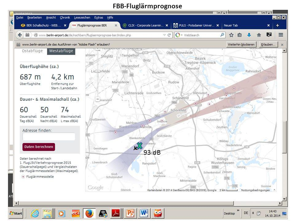 Prof. Dr. Ulrich Geske 93 dB 96 dB FBB-Fluglärmprognose 93 dB