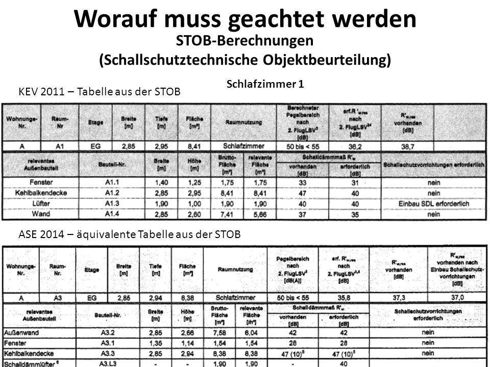 Schlafzimmer 1 KEV 2011 – Tabelle aus der STOB ASE 2014 – äquivalente Tabelle aus der STOB STOB-Berechnungen (Schallschutztechnische Objektbeurteilung) Worauf muss geachtet werden