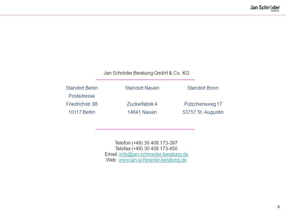 Jan Schröder Beratung GmbH & Co. KG Telefon (+49) 30 408 173-397 Telefax (+49) 30 408 173-450 Email: info@jan-schroeder-beratung.deinfo@jan-schroeder-
