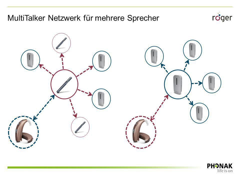 MultiTalker Netzwerk für mehrere Sprecher
