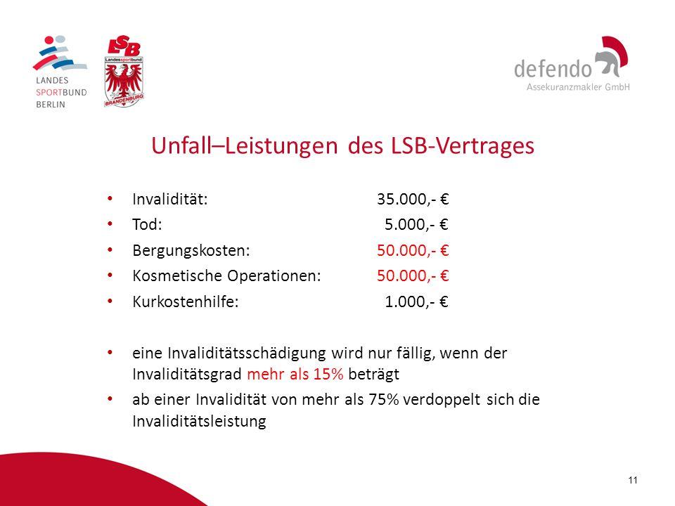 11 Unfall–Leistungen des LSB-Vertrages Invalidität:35.000,- € Tod: 5.000,- € Bergungskosten:50.000,- € Kosmetische Operationen:50.000,- € Kurkostenhil