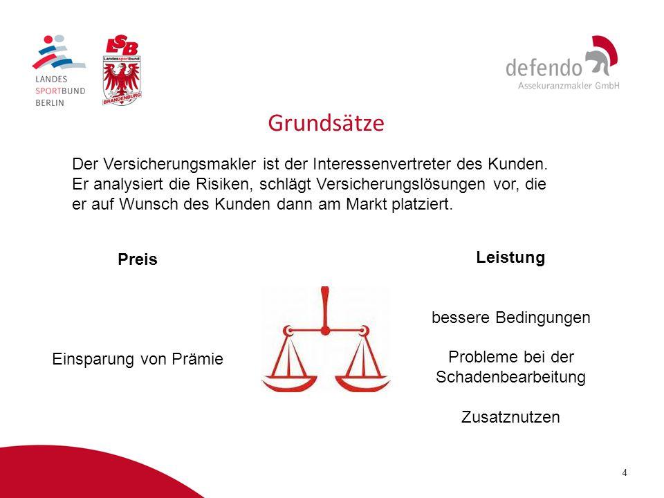 5 defendo Assekuranzmakler GmbHbeim LSB Brandenburg in der Regel Monbijouplatz 11Schopenhauer Str.