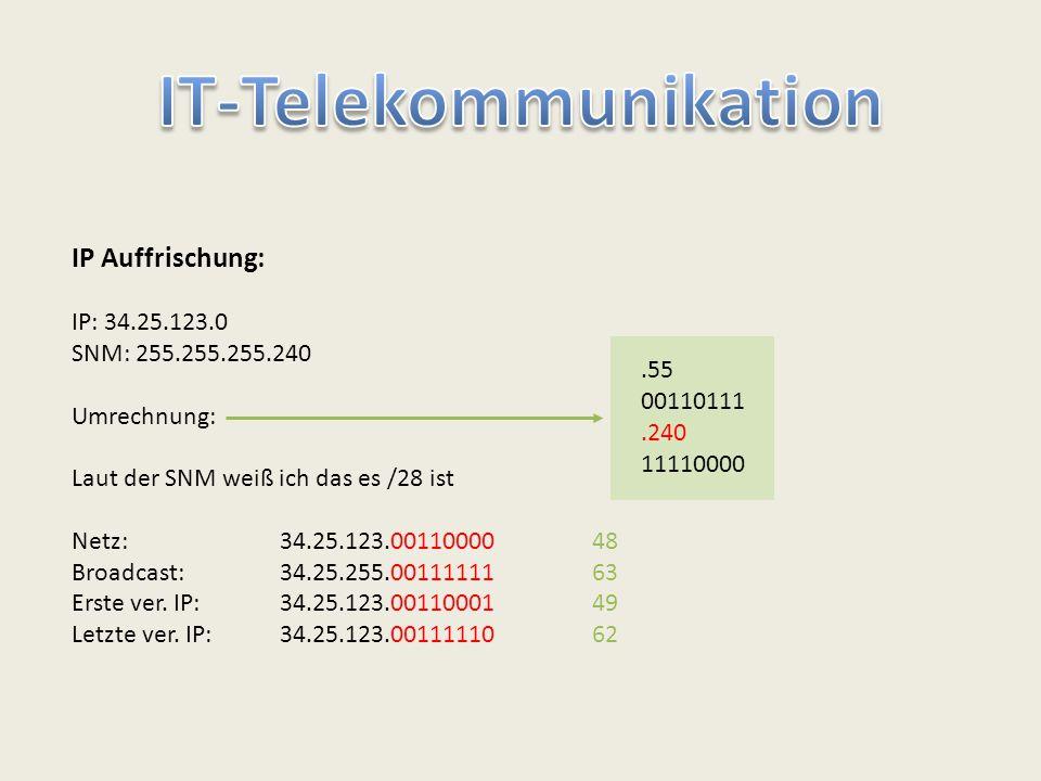 IP Auffrischung: IP: 34.25.123.0 SNM: 255.255.255.240 Umrechnung: Laut der SNM weiß ich das es /28 ist Netz: 34.25.123.0011000048 Broadcast: 34.25.255