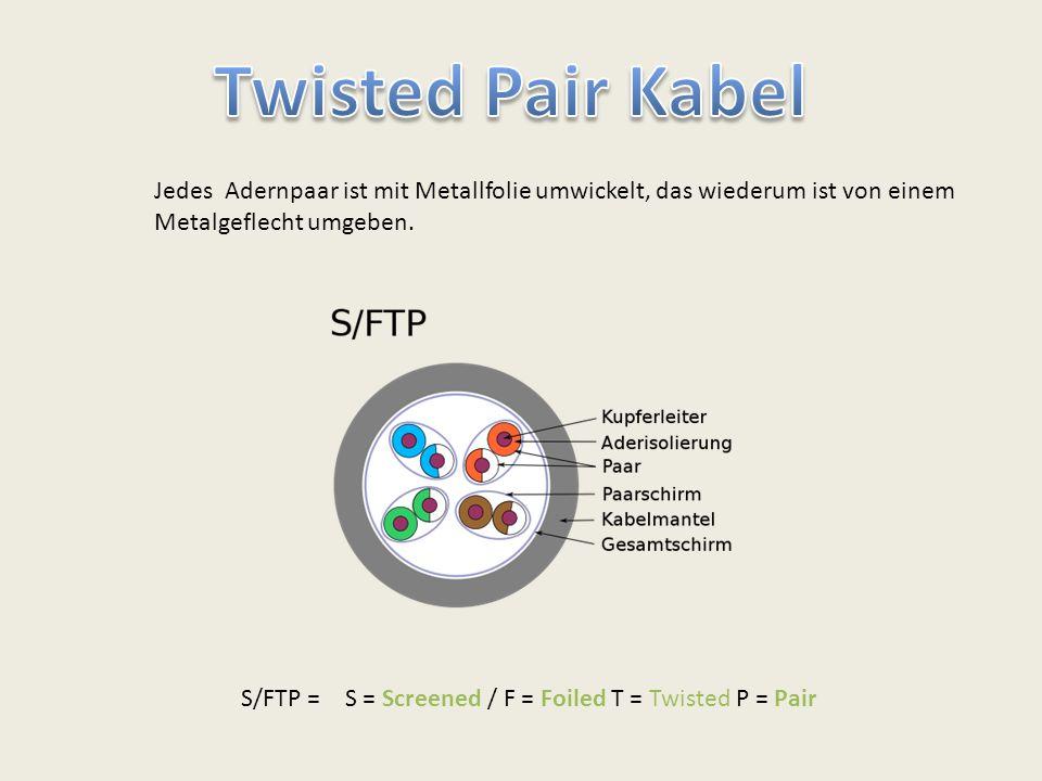 Jedes Adernpaar ist mit Metallfolie umwickelt, das wiederum ist von einem Metalgeflecht umgeben. S/FTP =S = Screened / F = Foiled T = Twisted P = Pair